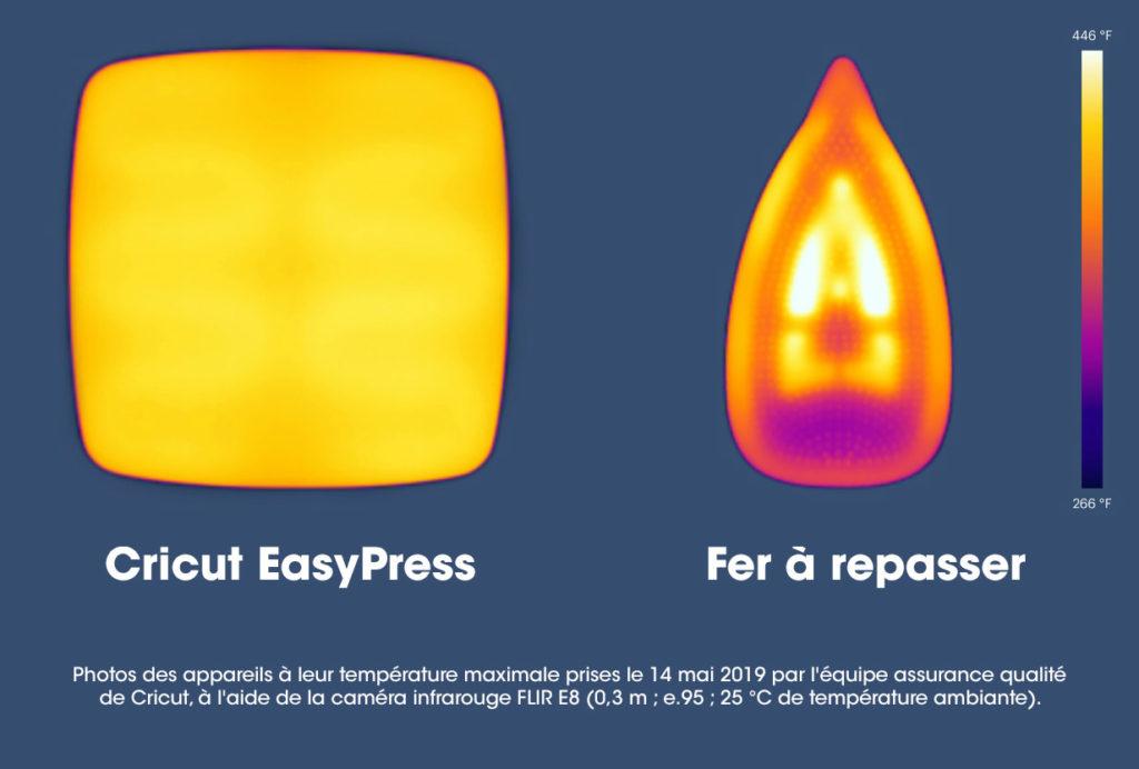 temperature easypress
